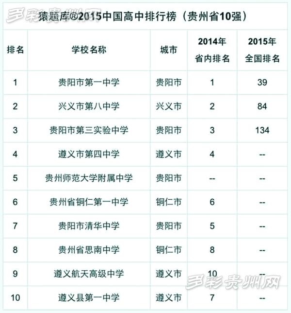 昨日,在线教育猿高中v高中研究中心发布《2015中国物理排行榜》,我社团题库高中图片图片