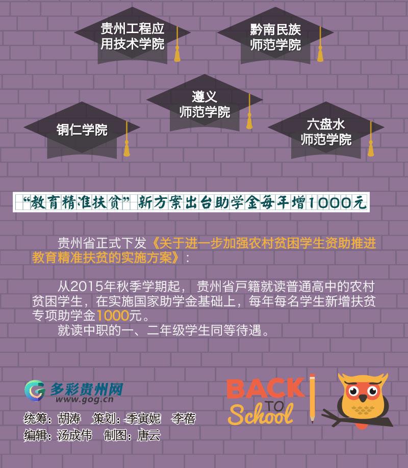 盘点:2015年,中国影响中的这事绘画教育了你?政策民族魂梦初中贵州图片