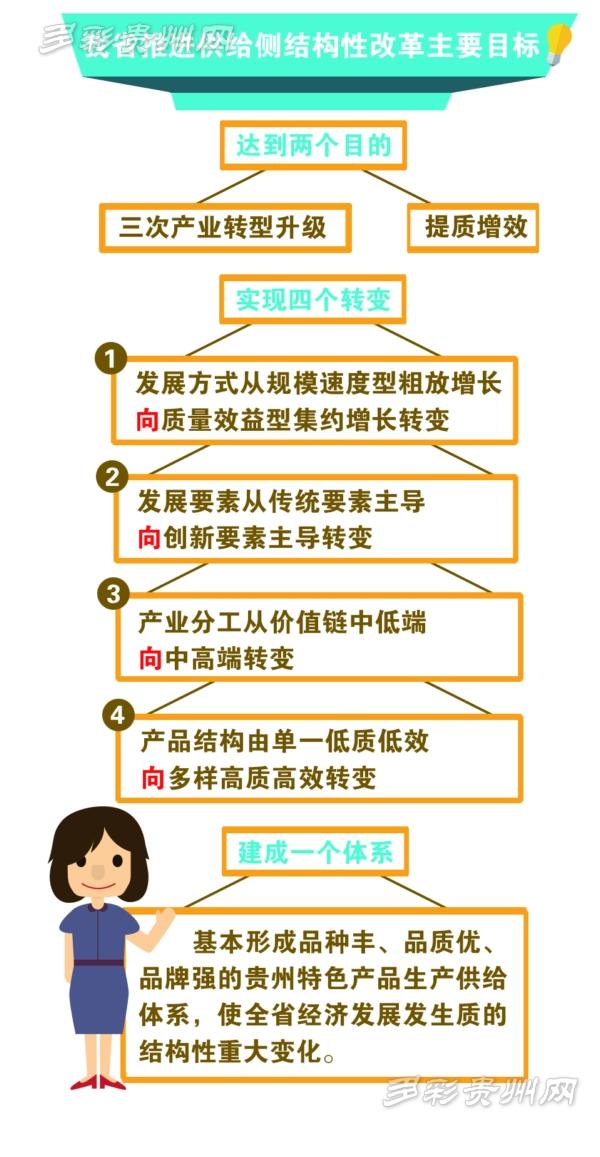 英语五大结构_五大句子结构