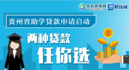 【图解】贵州省助学贷款申请启动 两种贷款任你选