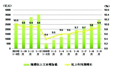 全省GDP_湖北地图全省图片