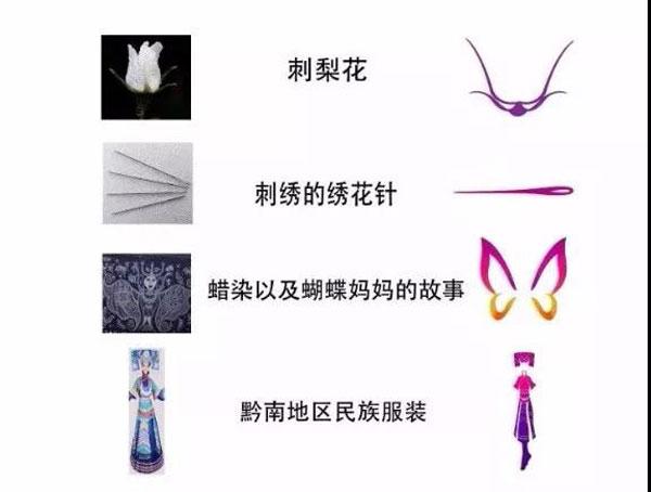 民族服饰创意设计大赛logo凸显黔南特色